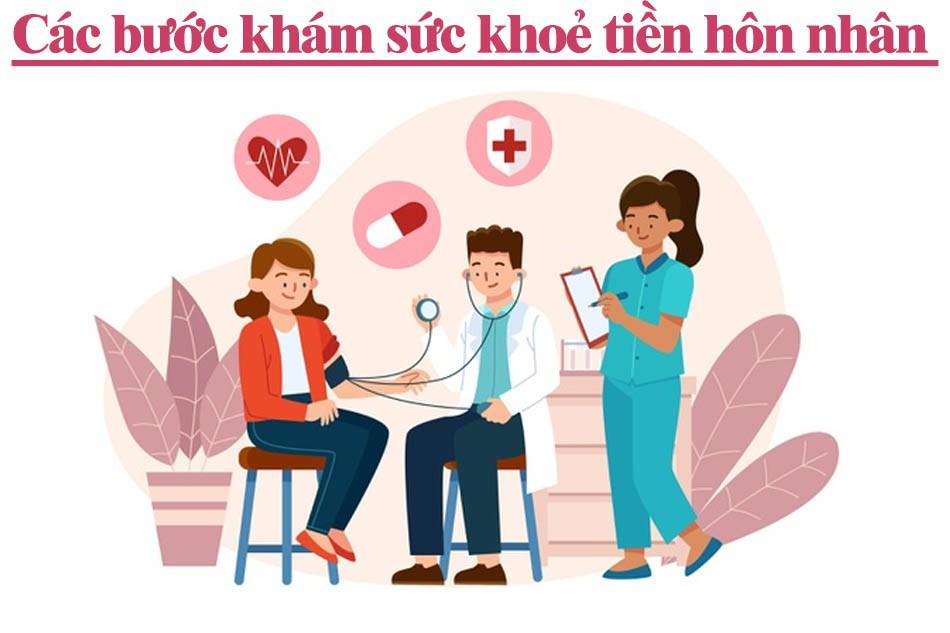 Các bước trong khám sức khoẻ tiền hôn nhân